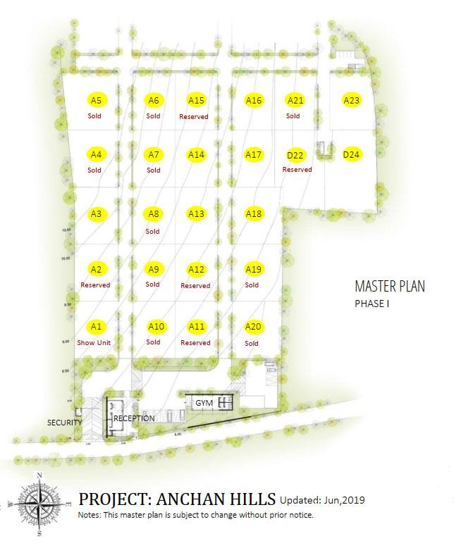 Anchan 6 Hills Master Plan